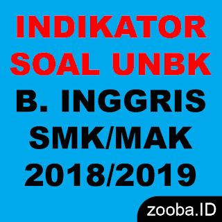 Indikator Soal UNBK Terbaru
