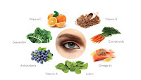 viaindiankitchen - Food for Healthy Eyes