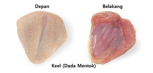 Keel Chicken McD