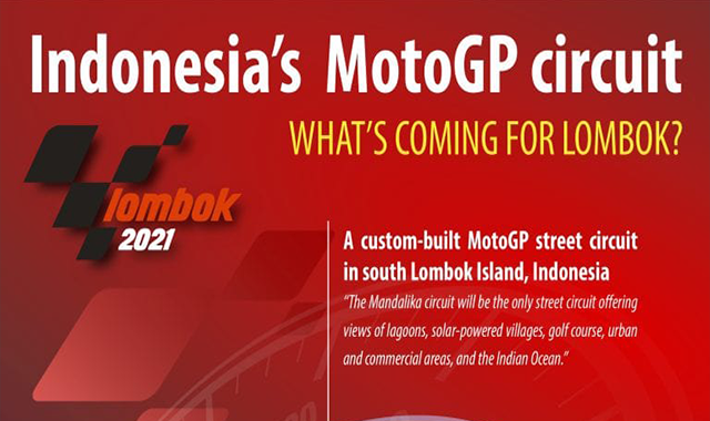 The MotoGP Lombok 2021: The Story Behind The Mandalika Circuit In Indonesia