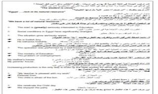 الاخطاء التى يقع فيها الطلبة عند حل سؤال الترجمة والباراجراف وكيفية التعامل معها من موقع درس انجليزي