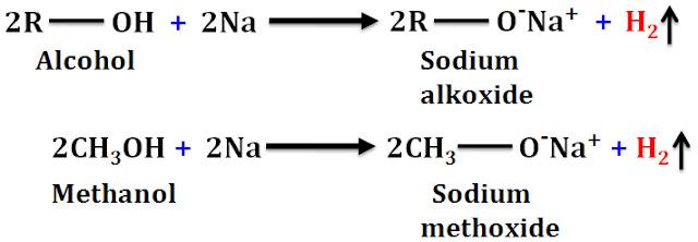 Sodium metal test of alcohols