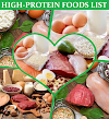 Protein Food List-Top 10