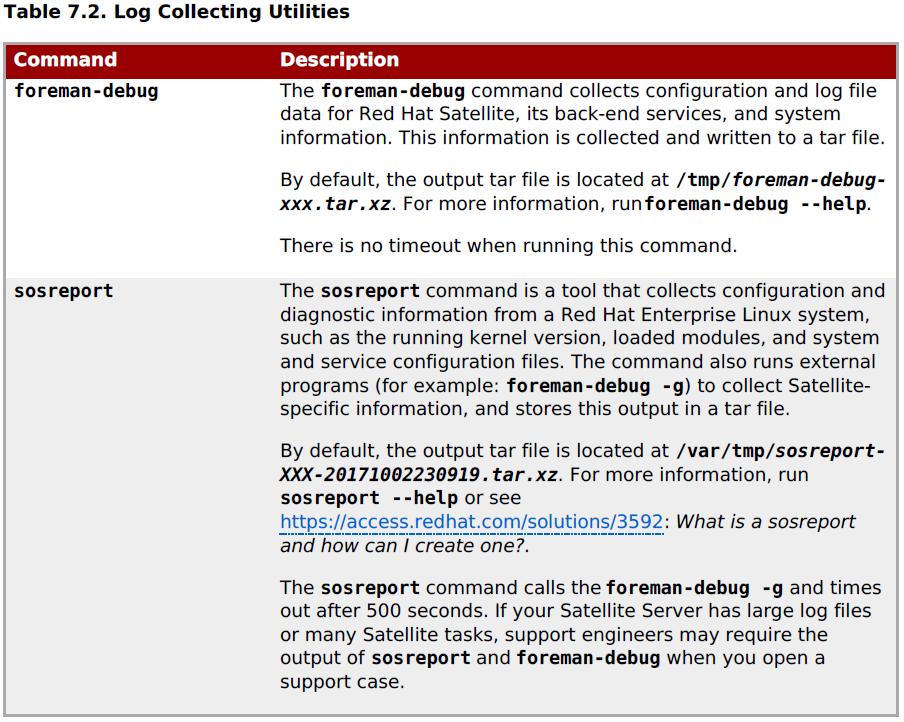 Let's Talk Red Hat: Satellite Server Log Files