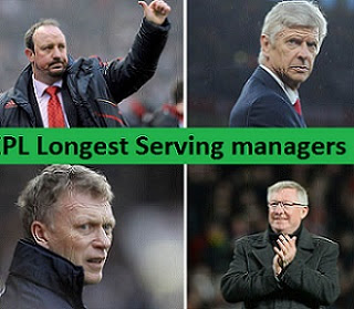 Wenger, Ferguson Top 15 in list, Premier League All-Time longest-serving managers history