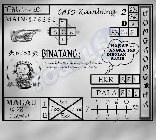 Bocoran HK Malam Ini Rabu 01 April 2020 - Prediksi Togel55