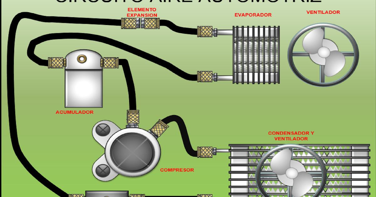 Accesorios de aire acondicionado automotriz los mejores - Accesorios para compresores de aire ...