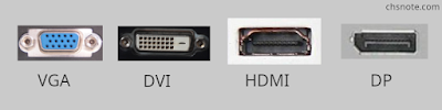 VGA DVI HDMI DP