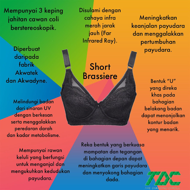 ciri-ciri short bra