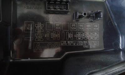 adalah termasuk komponen yang berfungsi penting pada sistem kelistrikan Cara Mudah Mengetahui Nama-Nama Sekering ( Fuse ) Yang Ada Pada Mobil
