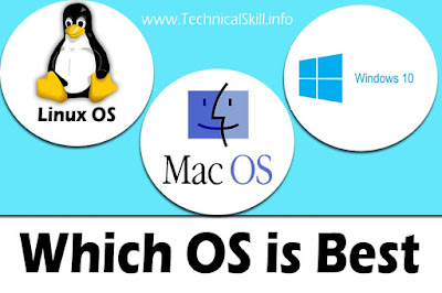 Linux OS   MacOS   Windows, Which OS is better, Windows, macOS, or Linux?