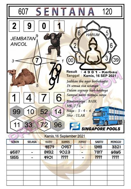 Syair Sentana Singapura Kamis 16-September-2021