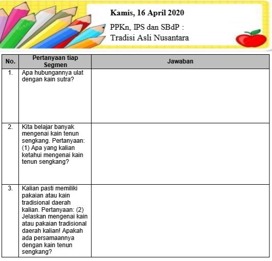 Soal dan Kunci Jawaban PPKn, IPS, dan SBdP Kelas 4-5-6 SD-MI Tentang Tradisi Asli Nusantara