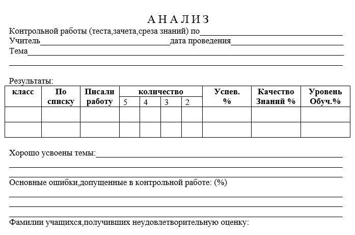 Блог московского учителя Каким должен быть анализ контрольных работ Стоит обратиться к стандартному отчету анализа контрольной работы Представляет он собой текстовый документ что уже по своей сути делает невозможным