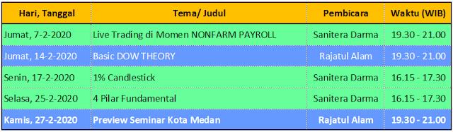 Jadwal Webinar Khusus Nasabah GKInvest Pontianak Periode Februari 2020