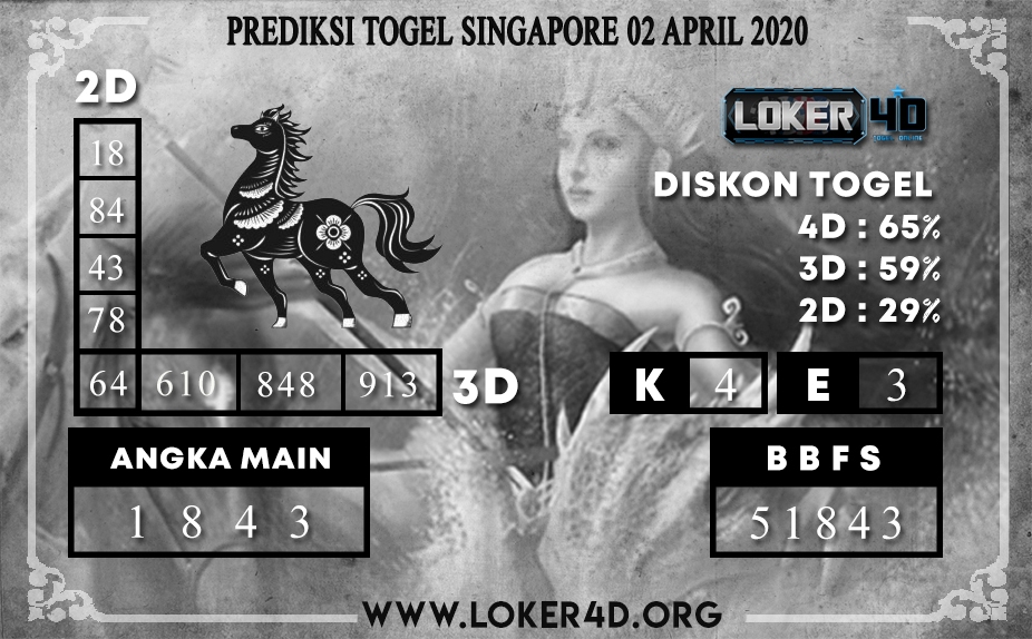 PREDIKSI TOGEL  SINGAPORE LOKER4D 02 APRIL 2020
