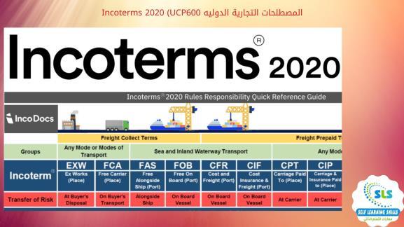 المصطلحات التجارية الدوليه Incoterms 2020