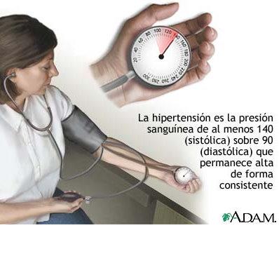 biología liceo 1 nocturno: Hipertensión Arterial