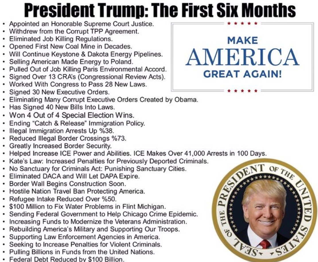 6 Months In------> List of Trump's Accomplishments So Far