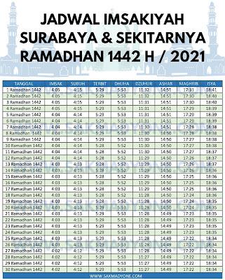 jadwal imsakiyah ramadhan 2021 surabaya