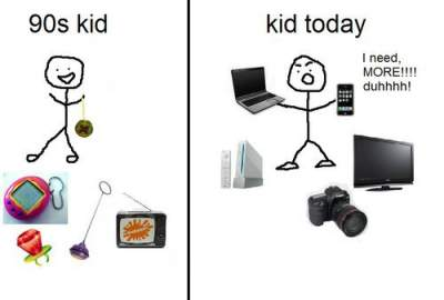 difference between two kids