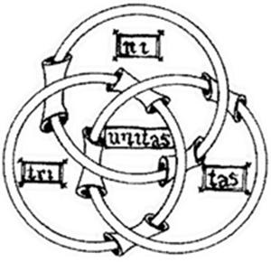 simbolo com as três argolas preses uma as outras