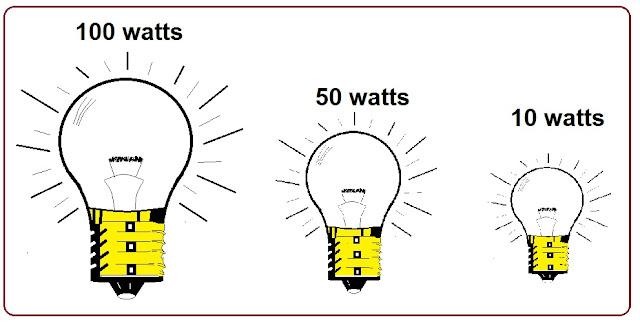 قدرة كهربائية - ويكيبيديا , مفهوم القدرة الكهربائية - موضوع , ما هي القدرة الكهربائية - موضوع ,  تعريف القدرة الكهربائية - سطور , قانون القدرة الكهربائية ,  القدرة والطاقة الكهربائية – الرسوم المتحركة التفاعلية  , معادلات الكهرباء - الطاقة الشمسية