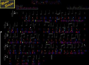 note-angka-lagu-garuda-pancasila