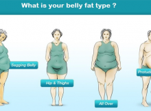 There Are 4 Types of Belly Fat: What Is Your Type and How to Get Rid of It?