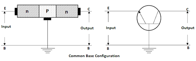 Common Base Configuration Circuit Diagram 2007 Ford F150 Trailer Wiring Transistor My Tech Info Emitter