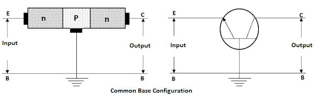 Transistor circuit configuration