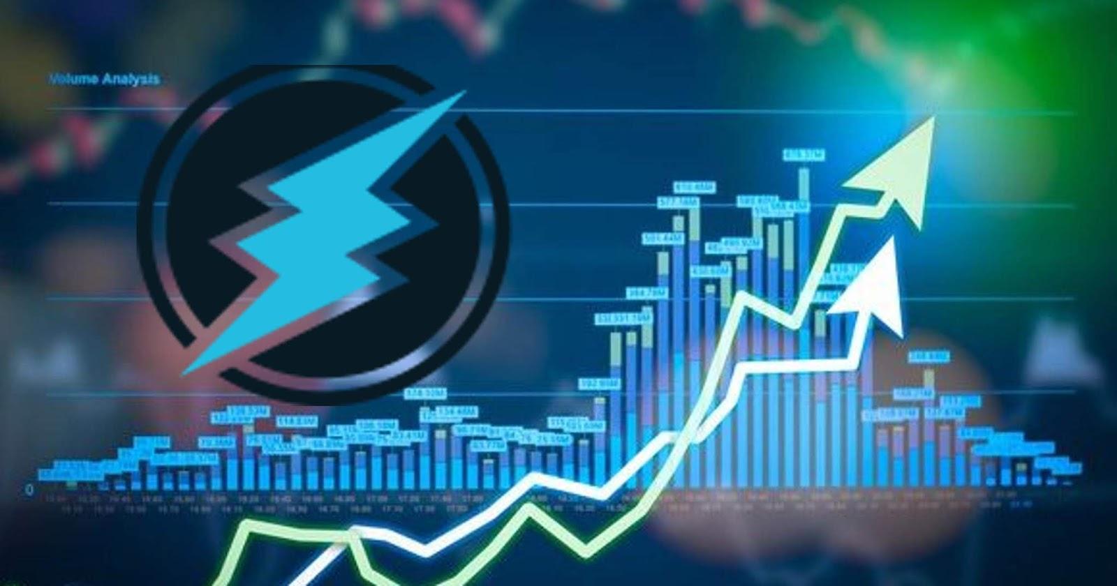 Electroneum Price Prediction for 2019