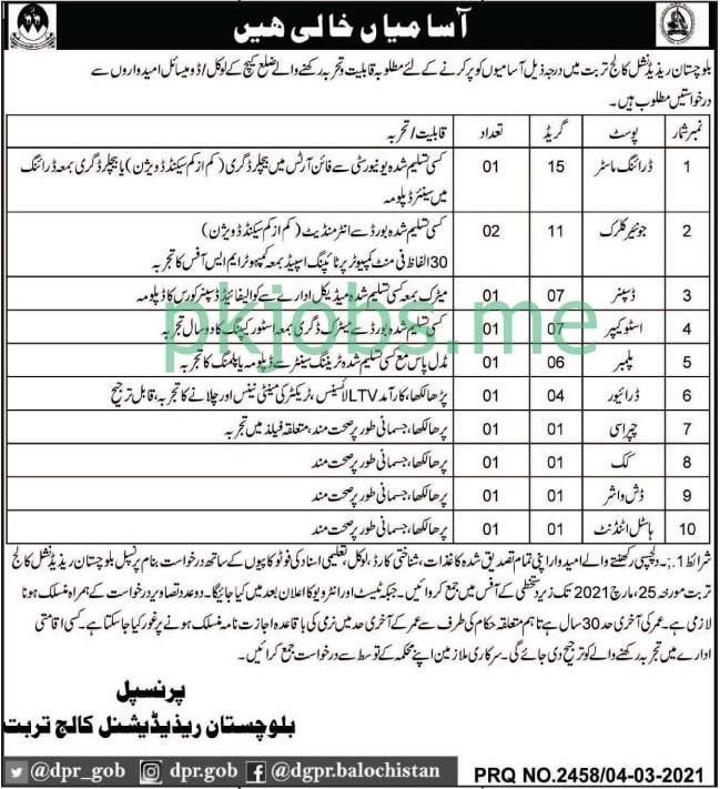 Latest Balochistan Residential College Management Posts 2021