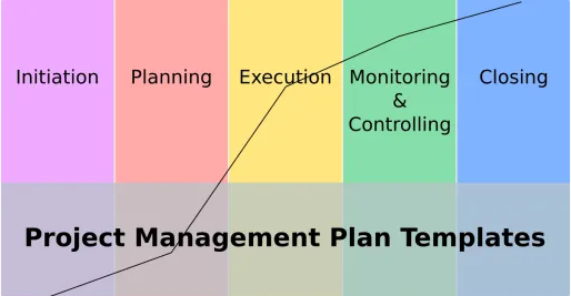 Project Management plan templates for all project phases