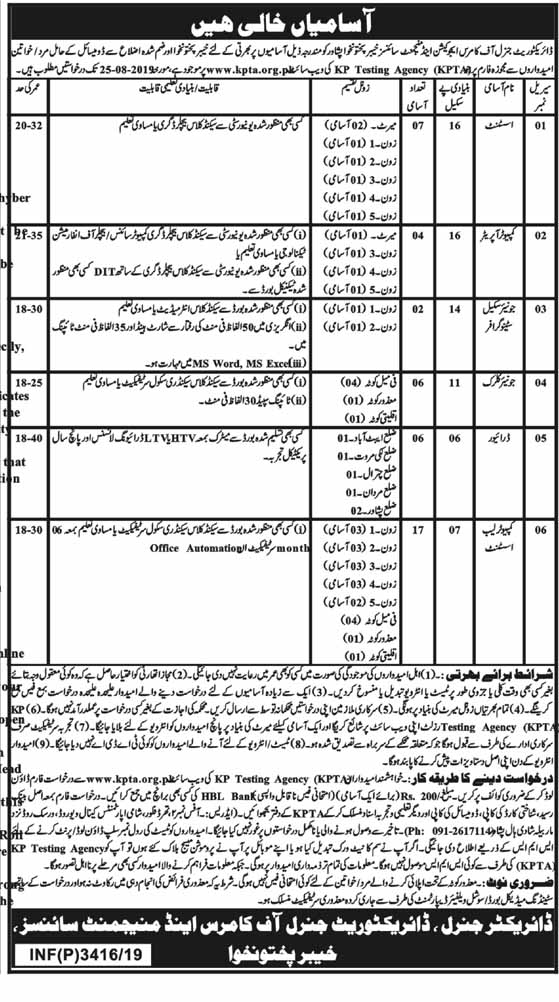 Latest Jobs In Directorate General Of Commerce And Management Science 01 Aug 2019