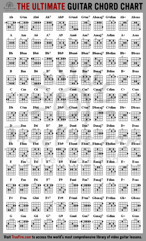 Kunci Gitar Jamrud 30 Menit : kunci, gitar, jamrud, menit, Chord, Lirik, Jamrud, Pelangi, Matamu, Rundeng, Berita