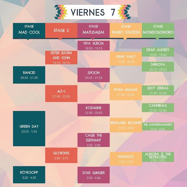 Horarios Mad Cool Festival 2017, Viernes 7 de Julio