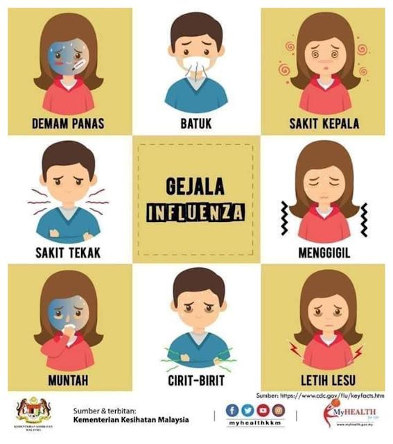 Influenza kali ini adalah serius!