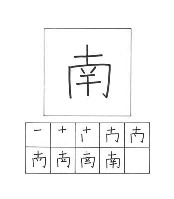kanji selatan