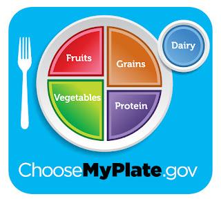 Choose MyPlate