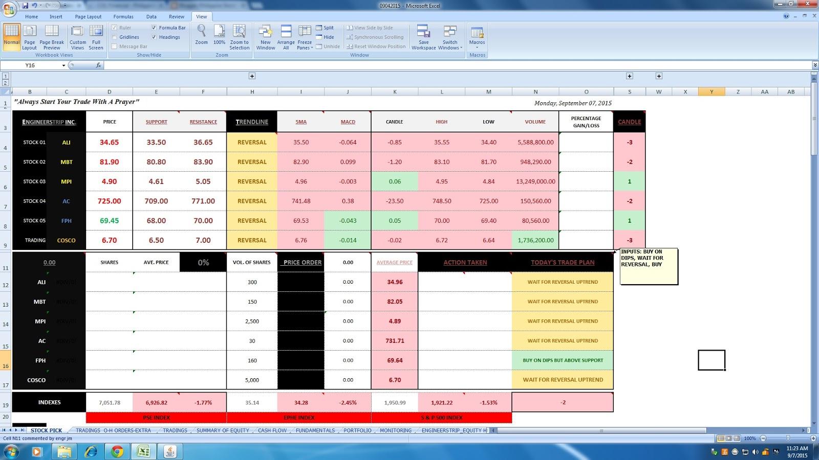 Philippine Stock Market Online Trading