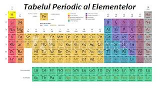 7 februarie: Ziua Tabelului Periodic al Elementelor