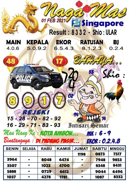 Syair Sgp45 Nagamas Senin 01 Februari 2021