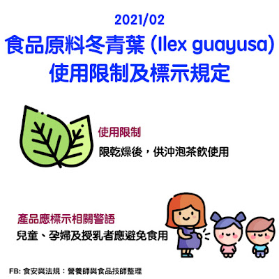 台灣營養師Vivian【法規懶人包】食品原料冬青葉使用限制及標示規定