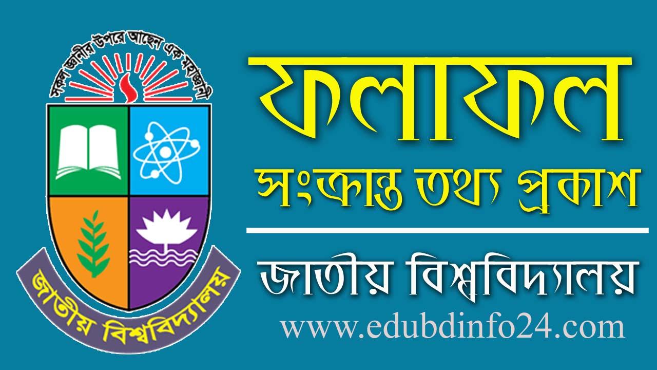 National University Hons Result 2020