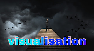 visualisation क्या है-Powerful Visualization कैसे करें