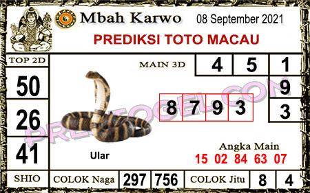 Prediksi jitu Mbah Karwo Macau Rabu 08 September 2021