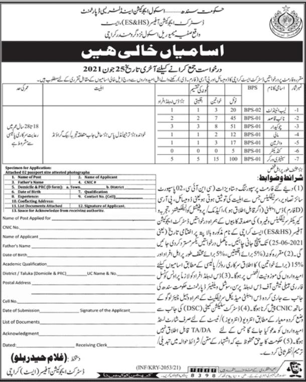 School Education and Literacy Department Karachi Jobs 2021 Advertisement: