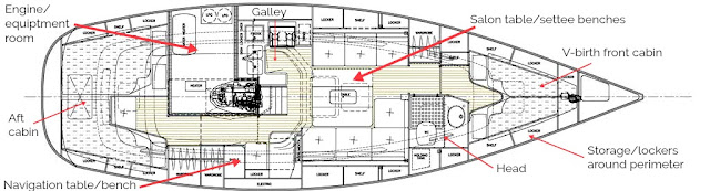 Hallberg-Rassy 37 interior layout