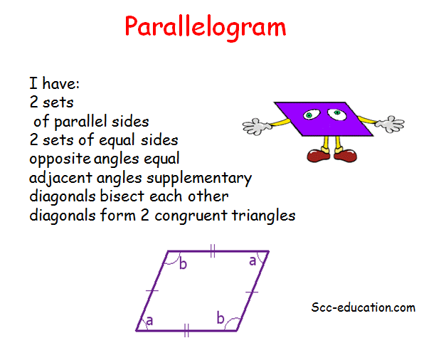Properties of Quadrilaterals ,concave,convex,pentagon,polygon,parallelogram,trapezium,kite,
